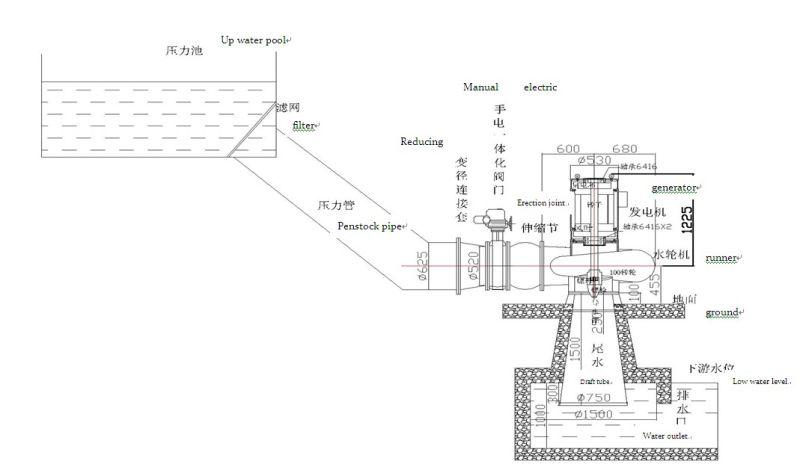 hydro Turbine Generator, Micro Hydro Turbine, Mini Hydro Turbine